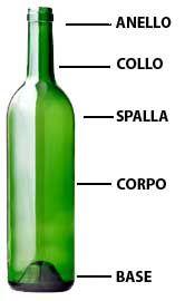 Immagine delle parti di una bottiglia